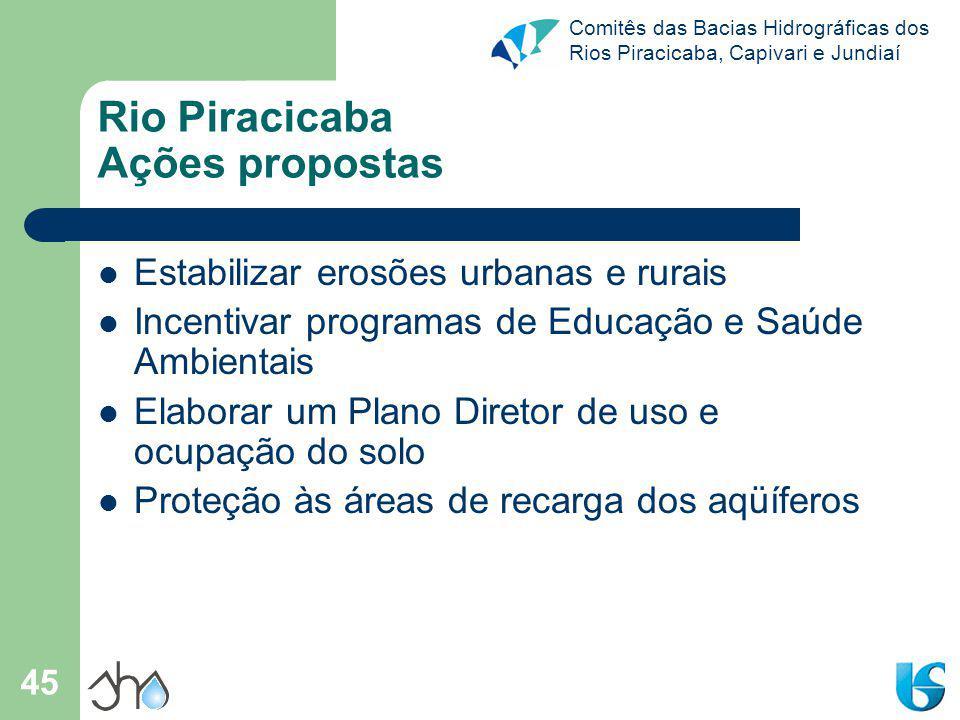 Comitês das Bacias Hidrográficas dos Rios Piracicaba, Capivari e Jundiaí 45 Rio Piracicaba Ações propostas Estabilizar erosões urbanas e rurais Incent