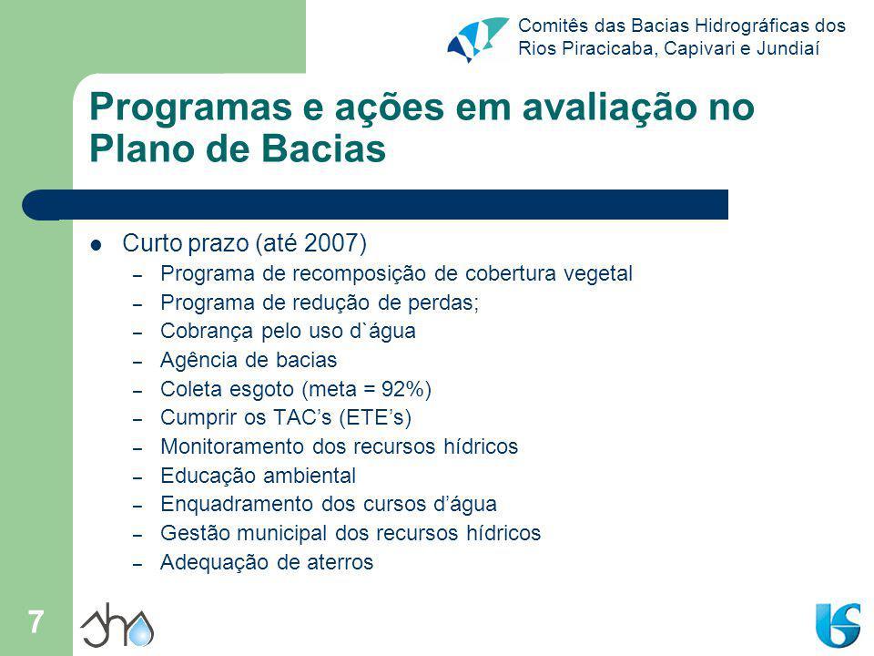 Comitês das Bacias Hidrográficas dos Rios Piracicaba, Capivari e Jundiaí 7 Programas e ações em avaliação no Plano de Bacias Curto prazo (até 2007) –