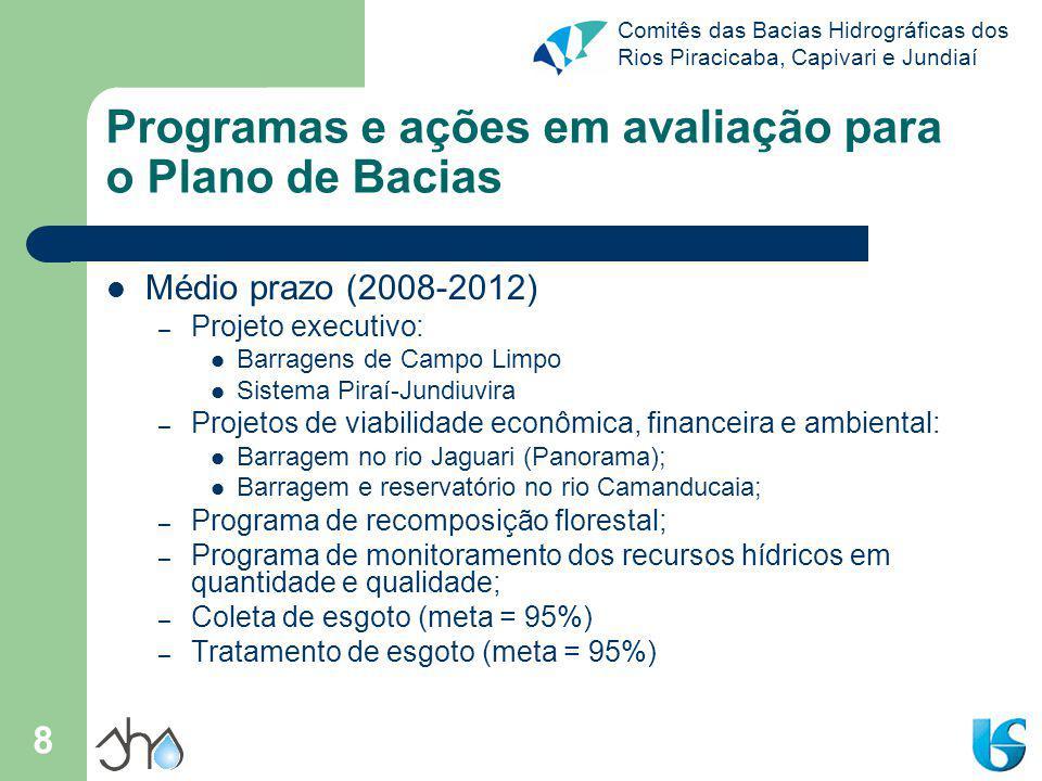 Comitês das Bacias Hidrográficas dos Rios Piracicaba, Capivari e Jundiaí 19 Rio Corumbataí Caracterização dos Recursos Hídricos Captações – uso urbano = 2,51 m³/s (62,8%) (60% do SEMAE) – uso rural = 0,73 m³/s (18,3%) – uso industrial = 0,70 m³/s (17,5%) – demais usos = 0,06 m³/s (1,5%) Lançamentos – uso urbano = 0,800 m³/s – uso rural = 0,078 m³/s (aqüicultura) + 0,027 m³/s (outros) – uso industrial = 0,593 m³/s – mineração = 0,051 m³/s – demais usos = 0,004 m³/s
