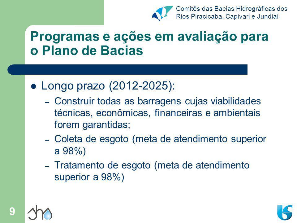 Comitês das Bacias Hidrográficas dos Rios Piracicaba, Capivari e Jundiaí 9 Programas e ações em avaliação para o Plano de Bacias Longo prazo (2012-202