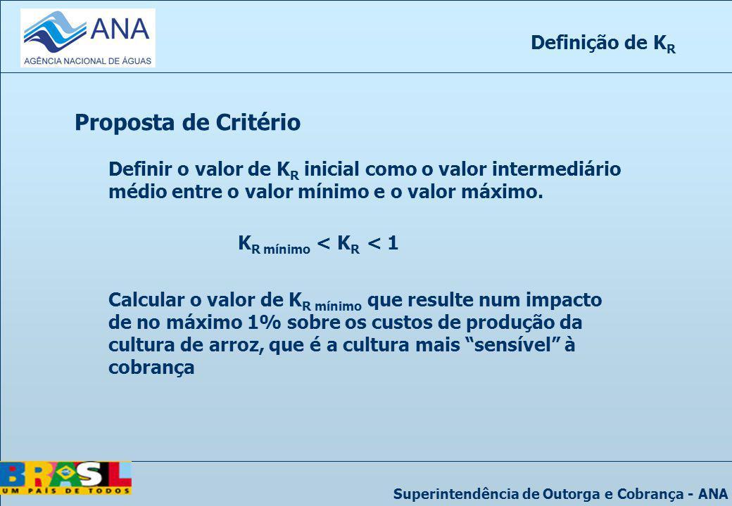 Superintendência de Outorga e Cobrança - ANA Definição de K R Calcular o valor de K R mínimo que resulte num impacto de no máximo 1% sobre os custos d