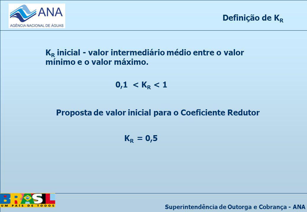 Superintendência de Outorga e Cobrança - ANA Definição de K R 0,1 < K R < 1 K R inicial - valor intermediário médio entre o valor mínimo e o valor máx
