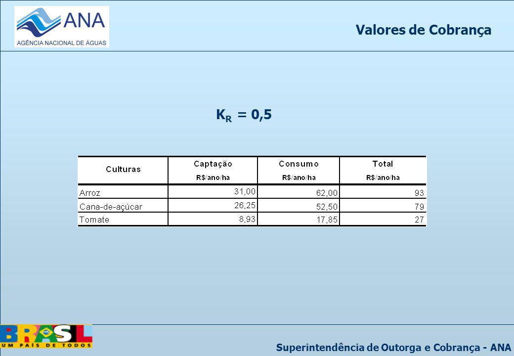 Superintendência de Outorga e Cobrança - ANA Valores de Cobrança K R = 0,5