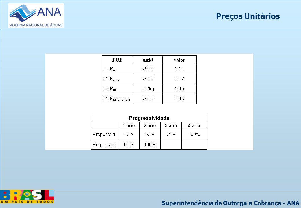 Superintendência de Outorga e Cobrança - ANA Preços Unitários