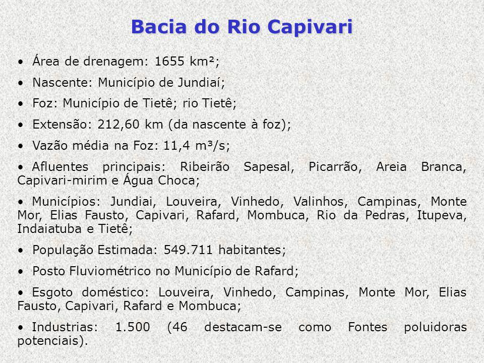 Bacia do Rio Capivari Área de drenagem: 1655 km²; Nascente: Município de Jundiaí; Foz: Município de Tietê; rio Tietê; Extensão: 212,60 km (da nascente