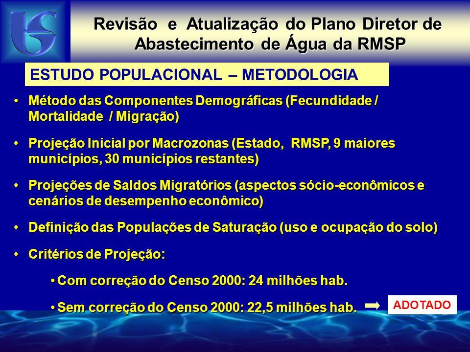 Método das Componentes Demográficas (Fecundidade / Mortalidade / Migração)Método das Componentes Demográficas (Fecundidade / Mortalidade / Migração) P