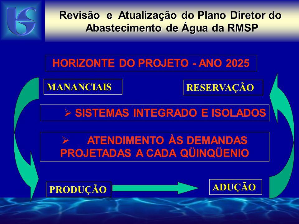 ESTUDO POPULACIONAL -municípios -distritos do MSP - setores de abastecimento DEMANDAS -setores de abastecimento -cenários Tendencial e Otimista MANANCIAIS (quantidade e qualidade) - diagnóstico - possibilidades de novos aportes PRODUÇÃO - diagnóstico - propostas de adequação, ampliação e novas tecnologias Revisão e Atualização do Plano Diretor de Abastecimento de Água da RMSP SISTEMA ADUTOR METROPOLITANO - SAM -diagnóstico -modelagem de cenários e alternativas (atendimento às vazões futuras, eliminação de estrangulamentos e propostas de flexibilização) -reservação ALTERNATIVAS GLOBAIS PARA O ABASTECIMENTO