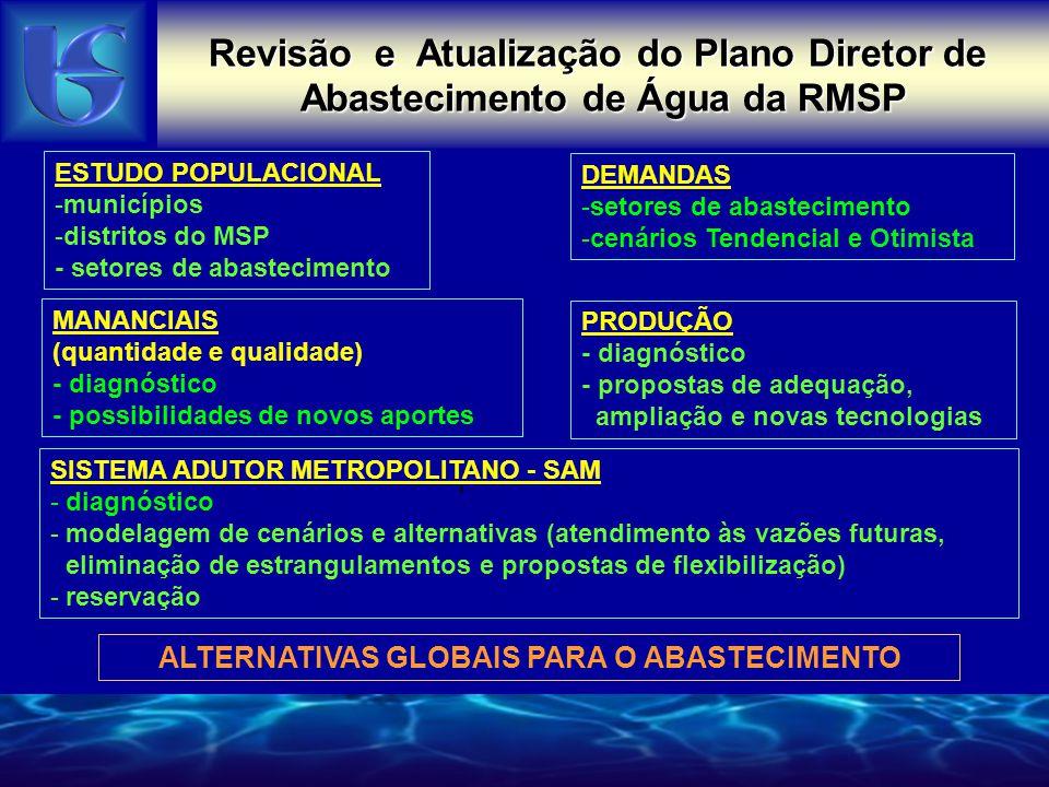 ESTUDO POPULACIONAL -municípios -distritos do MSP - setores de abastecimento DEMANDAS -setores de abastecimento -cenários Tendencial e Otimista MANANC