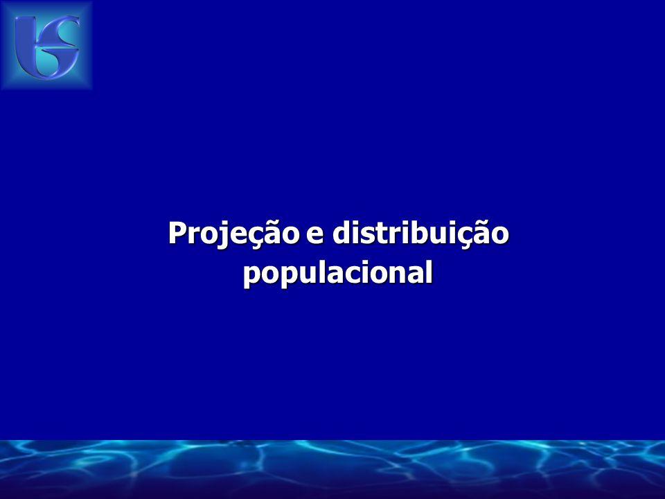 Método das Componentes Demográficas (Fecundidade / Mortalidade / Migração)Método das Componentes Demográficas (Fecundidade / Mortalidade / Migração) Projeção Inicial por Macrozonas (Estado, RMSP, 9 maiores municípios, 30 municípios restantes)Projeção Inicial por Macrozonas (Estado, RMSP, 9 maiores municípios, 30 municípios restantes) Projeções de Saldos Migratórios (aspectos sócio-econômicos e cenários de desempenho econômico)Projeções de Saldos Migratórios (aspectos sócio-econômicos e cenários de desempenho econômico) Definição das Populações de Saturação (uso e ocupação do solo)Definição das Populações de Saturação (uso e ocupação do solo) Critérios de Projeção:Critérios de Projeção: Com correção do Censo 2000: 24 milhões hab.Com correção do Censo 2000: 24 milhões hab.