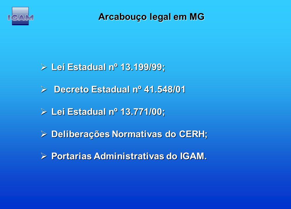 Arcabouço legal em MG Lei Estadual nº 13.199/99; Lei Estadual nº 13.199/99; Decreto Estadual nº 41.548/01 Decreto Estadual nº 41.548/01 Lei Estadual n