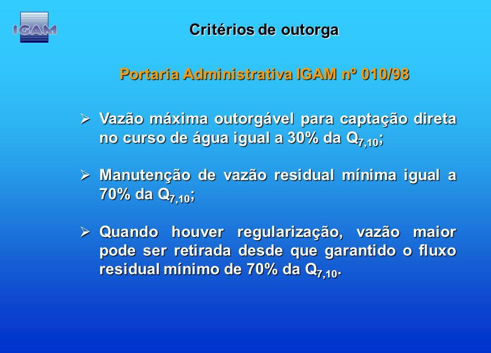 Critérios de outorga Portaria Administrativa IGAM nº 010/98 Vazão máxima outorgável para captação direta no curso de água igual a 30% da Q 7,10 ; Vazã