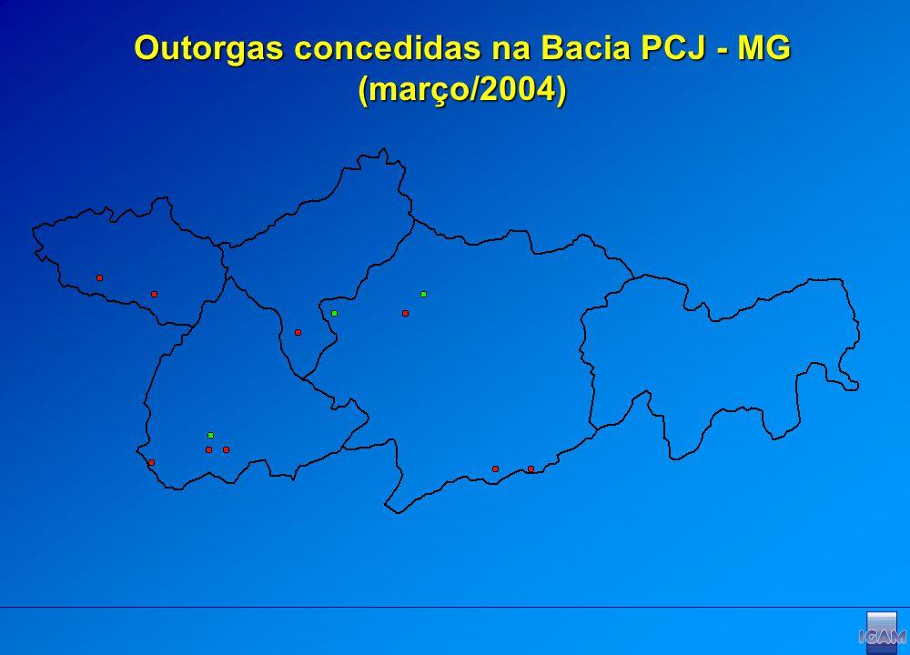 Outorgas Concedidas (março/2004)