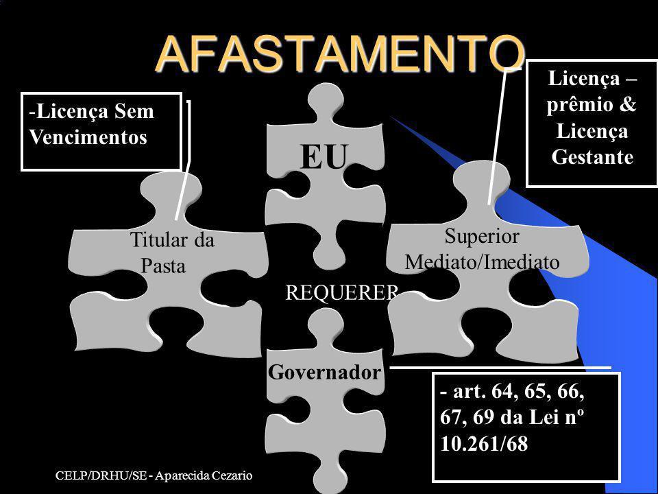 CELP/DRHU/SE - Aparecida Cezario 16 AFASTAMENTO EU Titular da Pasta REQUERER Superior Mediato/Imediato Governador - art. 64, 65, 66, 67, 69 da Lei nº