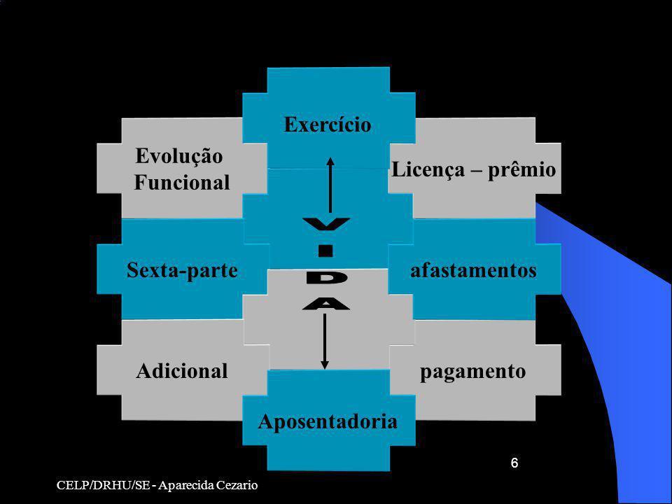 CELP/DRHU/SE - Aparecida Cezario 6 Evolução Funcional Sexta-parte Licença – prêmio pagamento afastamentos Adicional Aposentadoria Exercício