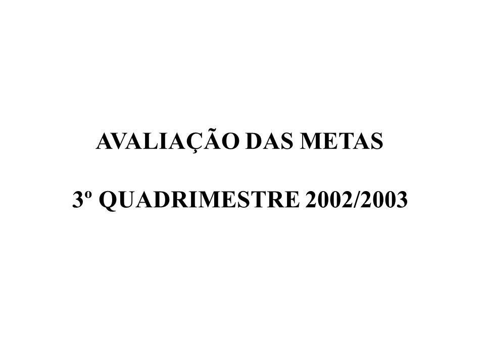 AVALIAÇÃO DAS METAS 3º QUADRIMESTRE 2002/2003