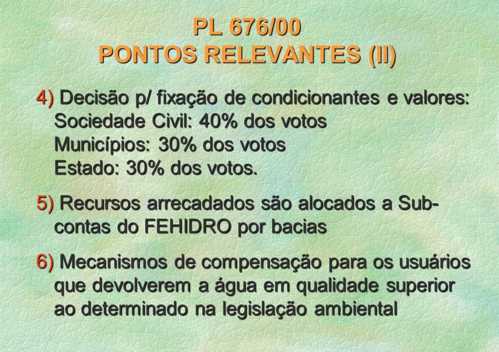 PL 676/00 PONTOS RELEVANTES (II) 4) Decisão p/ fixação de condicionantes e valores: Sociedade Civil: 40% dos votos Municípios: 30% dos votos Estado: 30% dos votos.