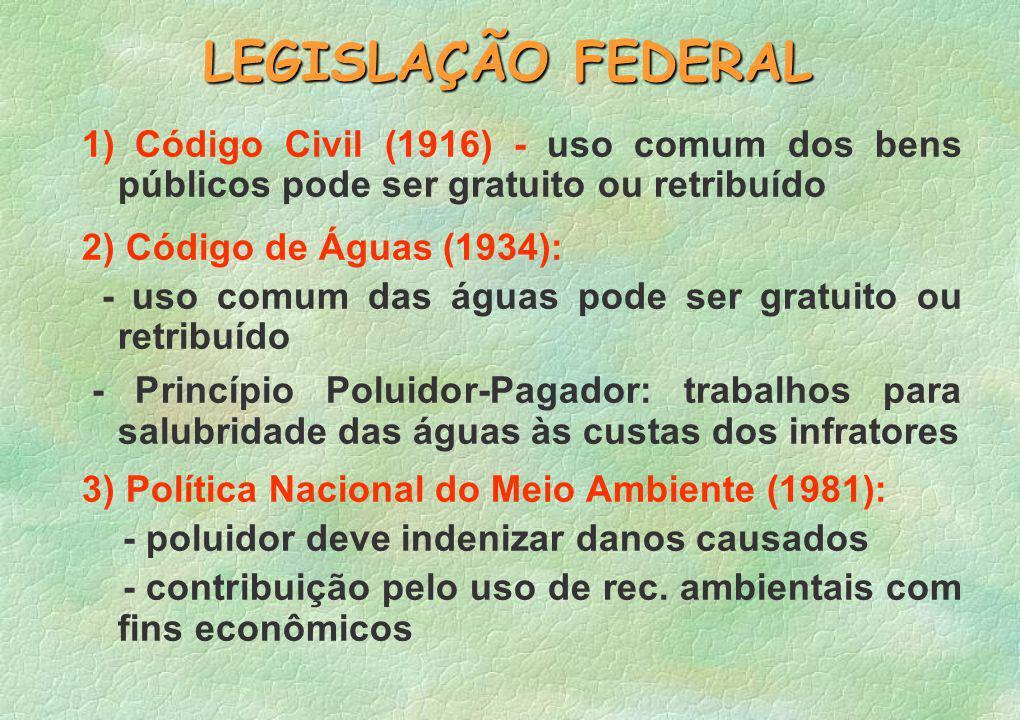 4) Constituição Federal (1988):.todas as águas são públicas (União ou Estados).