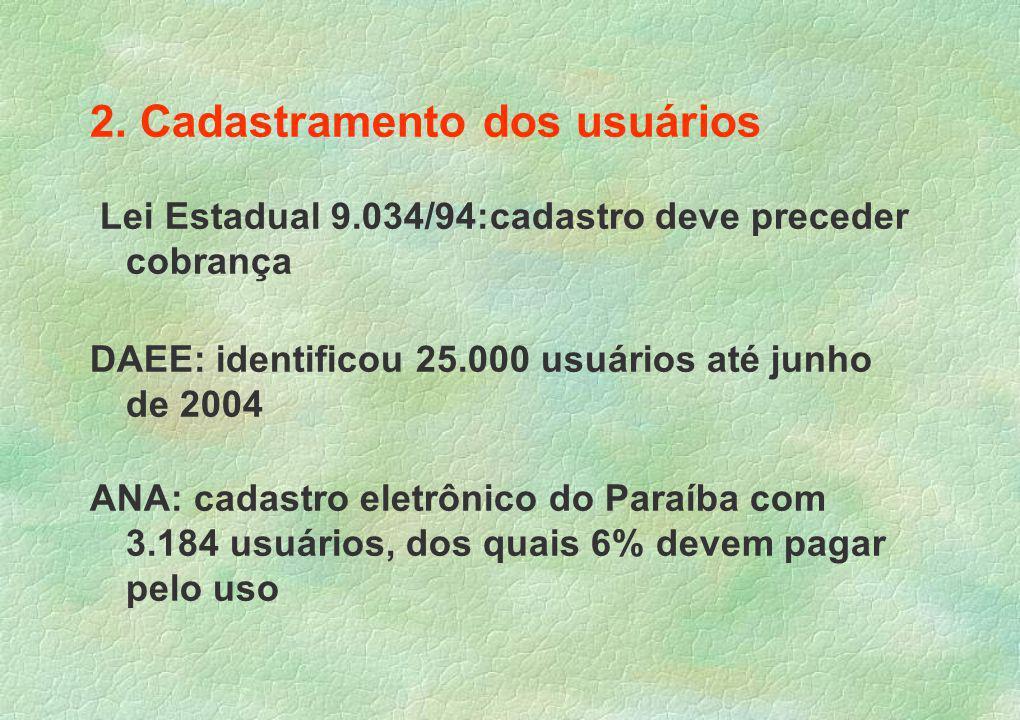 2. Cadastramento dos usuários Lei Estadual 9.034/94:cadastro deve preceder cobrança DAEE: identificou 25.000 usuários até junho de 2004 ANA: cadastro