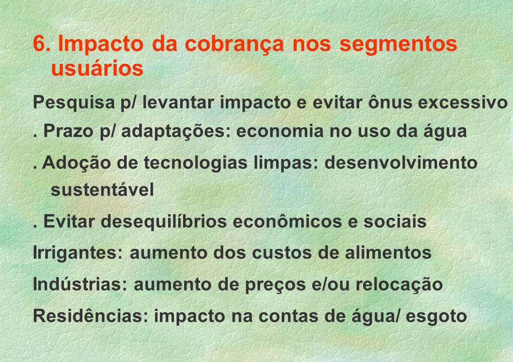 6.Impacto da cobrança nos segmentos usuários Pesquisa p/ levantar impacto e evitar ônus excessivo.