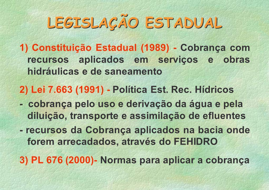 1) Constituição Estadual (1989) - Cobrança com recursos aplicados em serviços e obras hidráulicas e de saneamento 2) Lei 7.663 (1991) - Política Est.