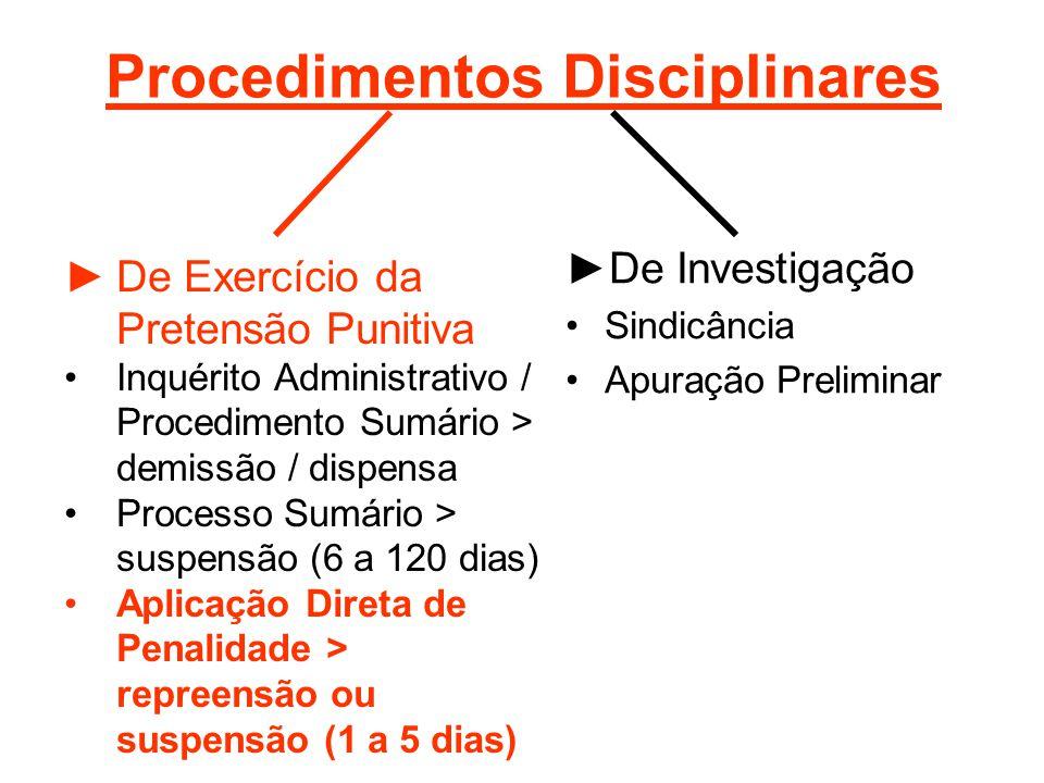 Procedimentos Disciplinares De Exercício da Pretensão Punitiva Inquérito Administrativo / Procedimento Sumário > demissão / dispensa Processo Sumário