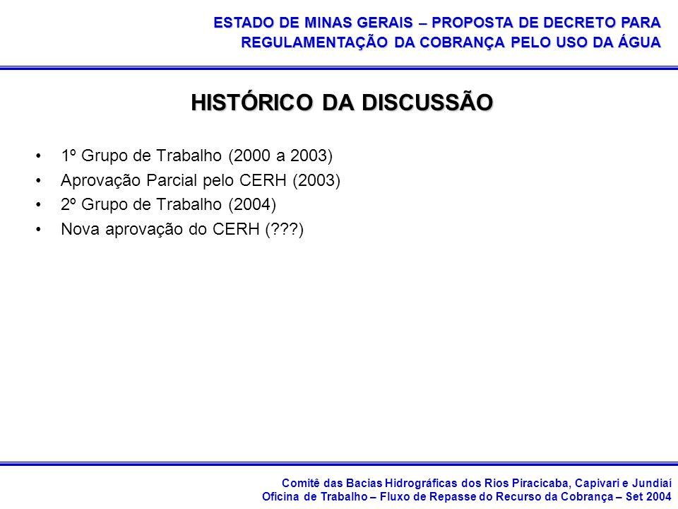 Comitê das Bacias Hidrográficas dos Rios Piracicaba, Capivari e Jundiaí Oficina de Trabalho – Fluxo de Repasse do Recurso da Cobrança – Set 2004 ESTADO DE MINAS GERAIS – PROPOSTA DE DECRETO PARA REGULAMENTAÇÃO DA COBRANÇA PELO USO DA ÁGUA HISTÓRICO DA DISCUSSÃO 1º Grupo de Trabalho (2000 a 2003) Aprovação Parcial pelo CERH (2003) 2º Grupo de Trabalho (2004) Nova aprovação do CERH ( )