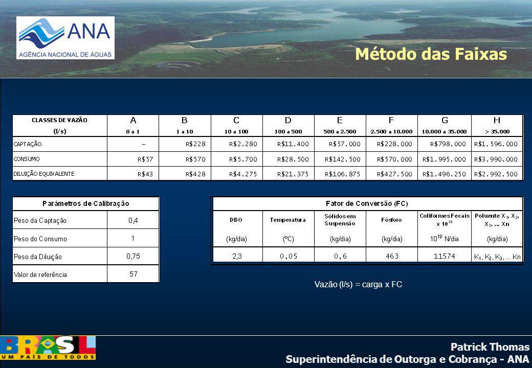 Patrick Thomas Superintendência de Outorga e Cobrança - ANA Método das Faixas Vazão (l/s) = carga x FC