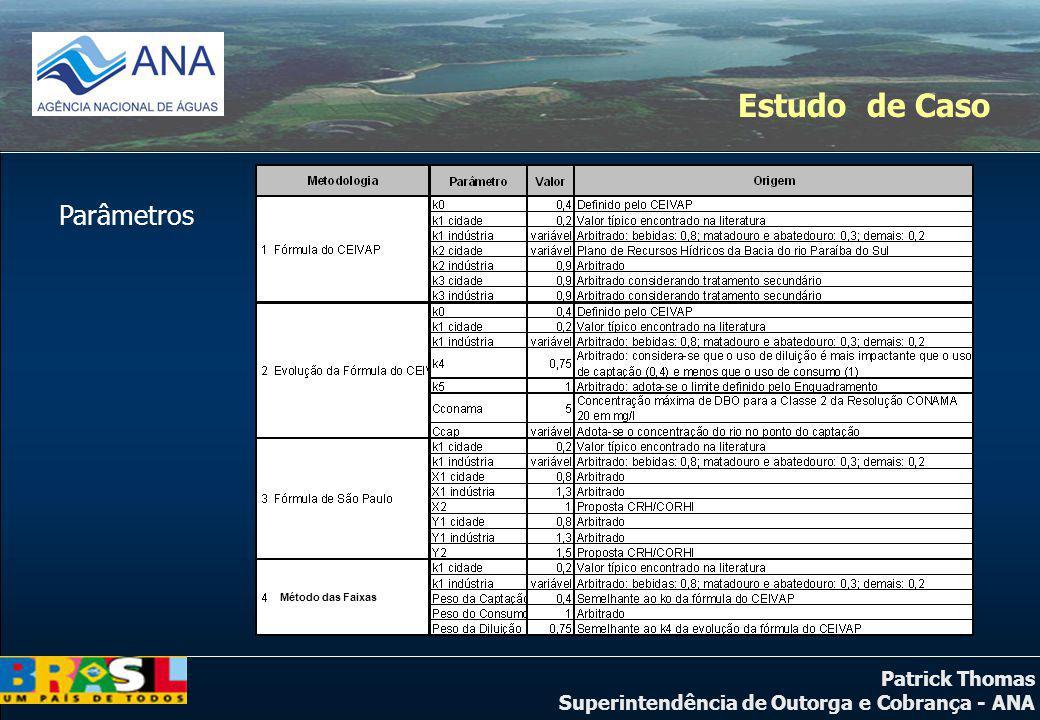 Patrick Thomas Superintendência de Outorga e Cobrança - ANA Estudo de Caso Método das Faixas Parâmetros