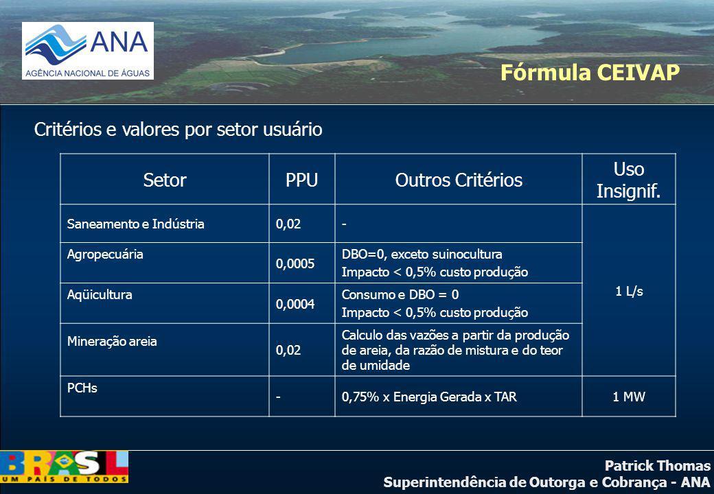 Patrick Thomas Superintendência de Outorga e Cobrança - ANA Evolução da Fórmula CEIVAP Proposta de Evolução da Fórmula CEIVAP elaborada pela equipe do Laboratório de Hidrologia da COPPE