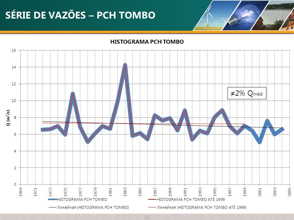 SÉRIE DE VAZÕES – PCH TOMBO 11 2% Q méd