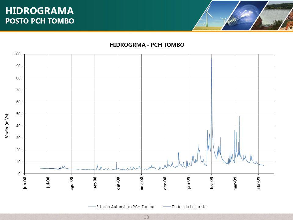 HIDROGRAMA POSTO PCH TOMBO 18