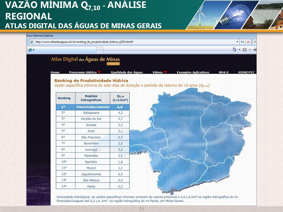 VAZÃO MÍNIMA Q 7,10 - ANÁLISE REGIONAL ATLAS DIGITAL DAS ÁGUAS DE MINAS GERAIS 25