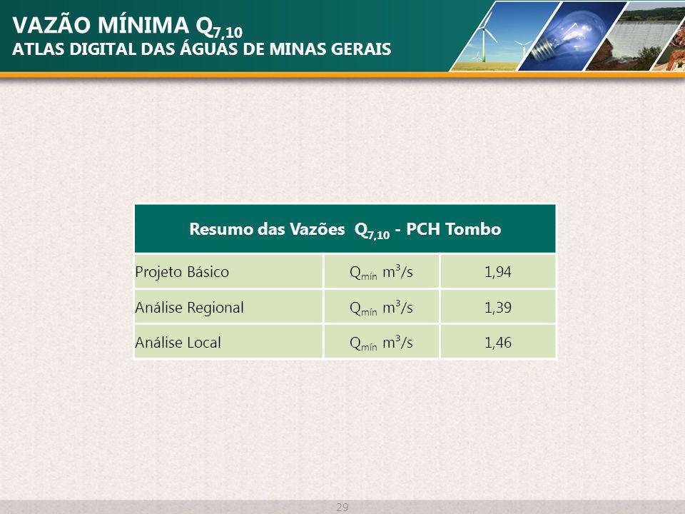 VAZÃO MÍNIMA Q 7,10 ATLAS DIGITAL DAS ÁGUAS DE MINAS GERAIS 29 Resumo das Vazões Q 7,10 - PCH Tombo Projeto BásicoQ mín m³/s1,94 Análise RegionalQ mín