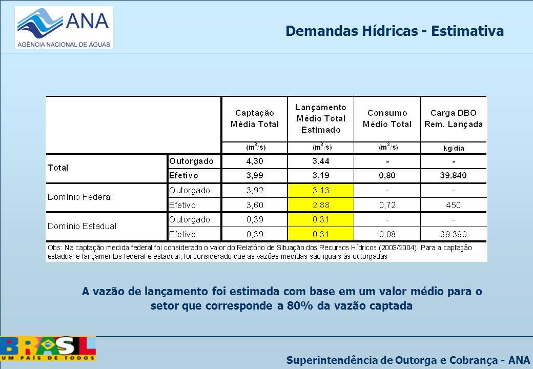 Superintendência de Outorga e Cobrança - ANA Demandas Hídricas - Estimativa A vazão de lançamento foi estimada com base em um valor médio para o setor que corresponde a 80% da vazão captada