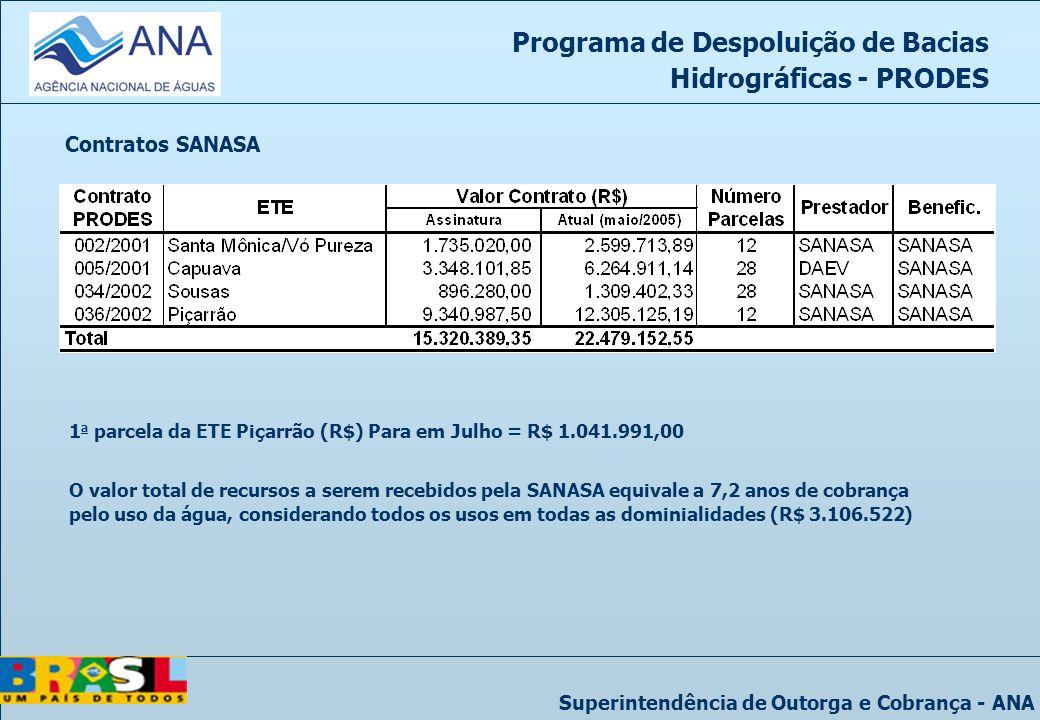 Superintendência de Outorga e Cobrança - ANA Programa de Despoluição de Bacias Hidrográficas - PRODES 1 a parcela da ETE Piçarrão (R$) Para em Julho = R$ 1.041.991,00 O valor total de recursos a serem recebidos pela SANASA equivale a 7,2 anos de cobrança pelo uso da água, considerando todos os usos em todas as dominialidades (R$ 3.106.522) Contratos SANASA