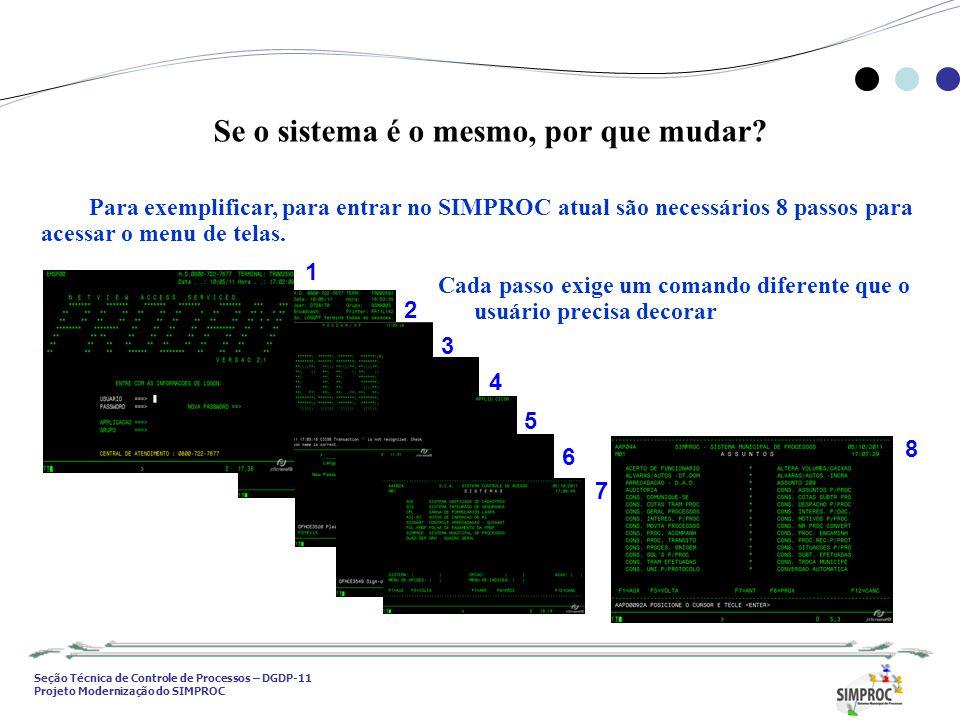 Seção Técnica de Controle de Processos – DGDP-11 Projeto Modernização do SIMPROC Para exemplificar, para entrar no SIMPROC atual são necessários 8 pas