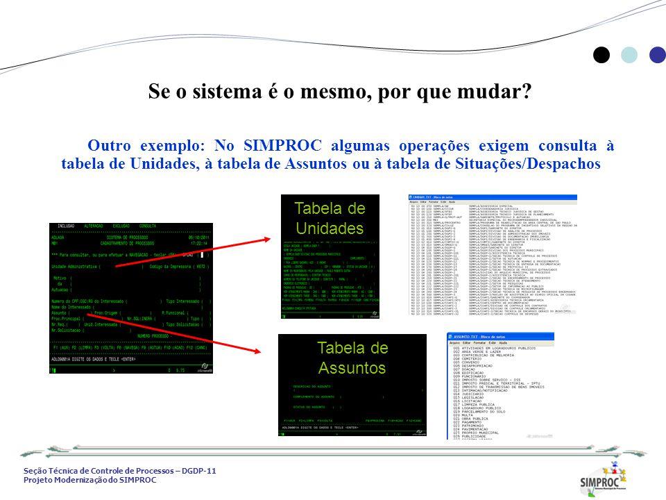 Seção Técnica de Controle de Processos – DGDP-11 Projeto Modernização do SIMPROC Se o sistema é o mesmo, por que mudar? Outro exemplo: No SIMPROC algu