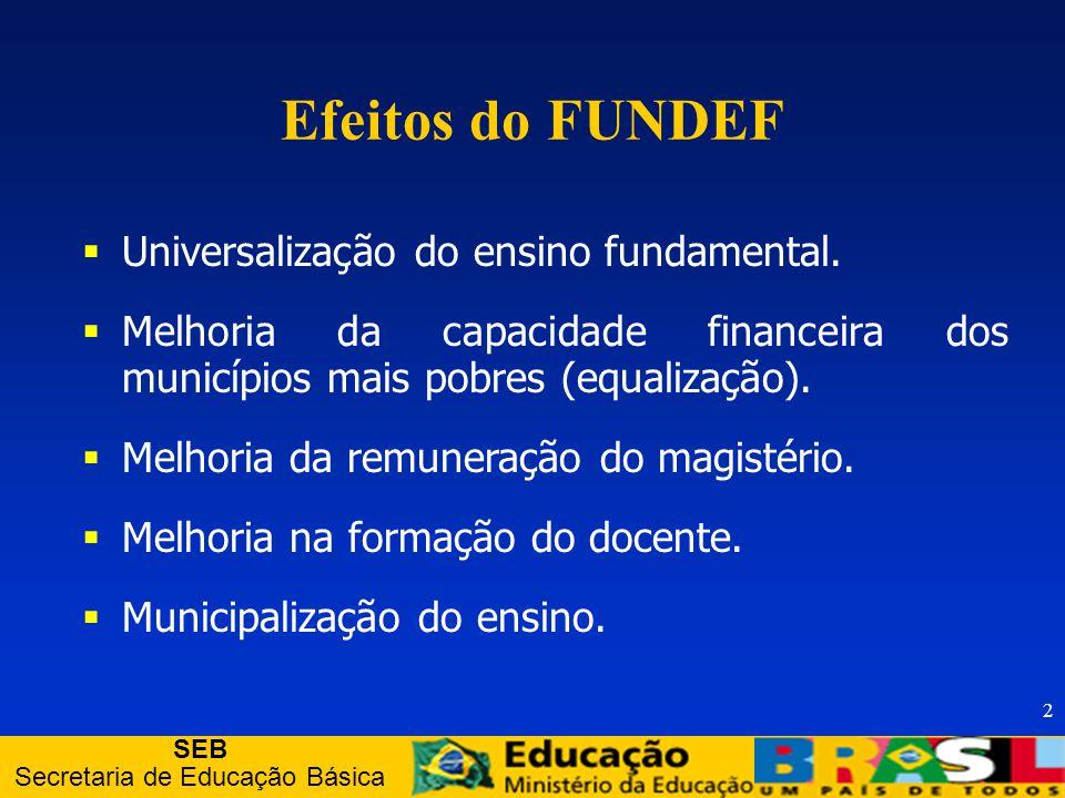 SEB Secretaria de Educação Básica 2 Efeitos do FUNDEF Universalização do ensino fundamental.