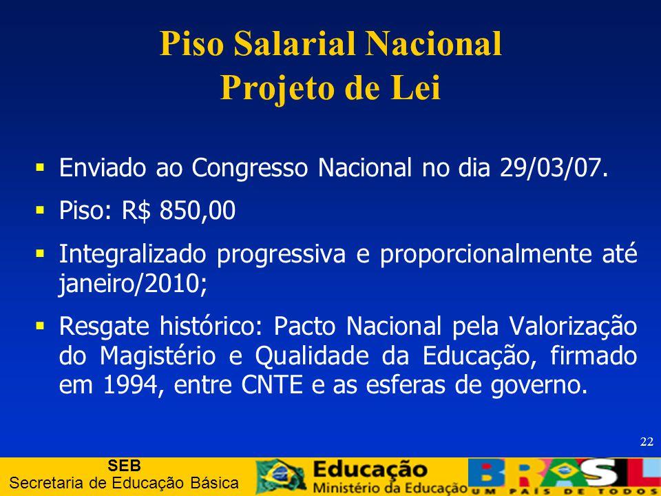 SEB Secretaria de Educação Básica 22 Enviado ao Congresso Nacional no dia 29/03/07.