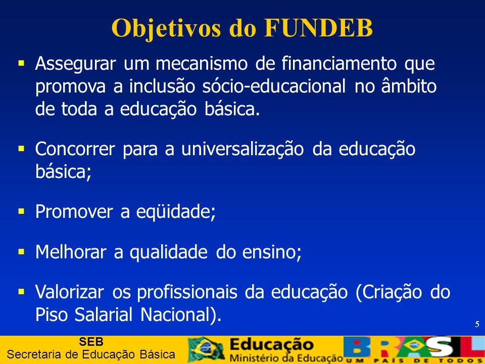 SEB Secretaria de Educação Básica 6 Emenda Constitucional Nº 53/2006, de 20/12/2006, que cria o FUNDEB.