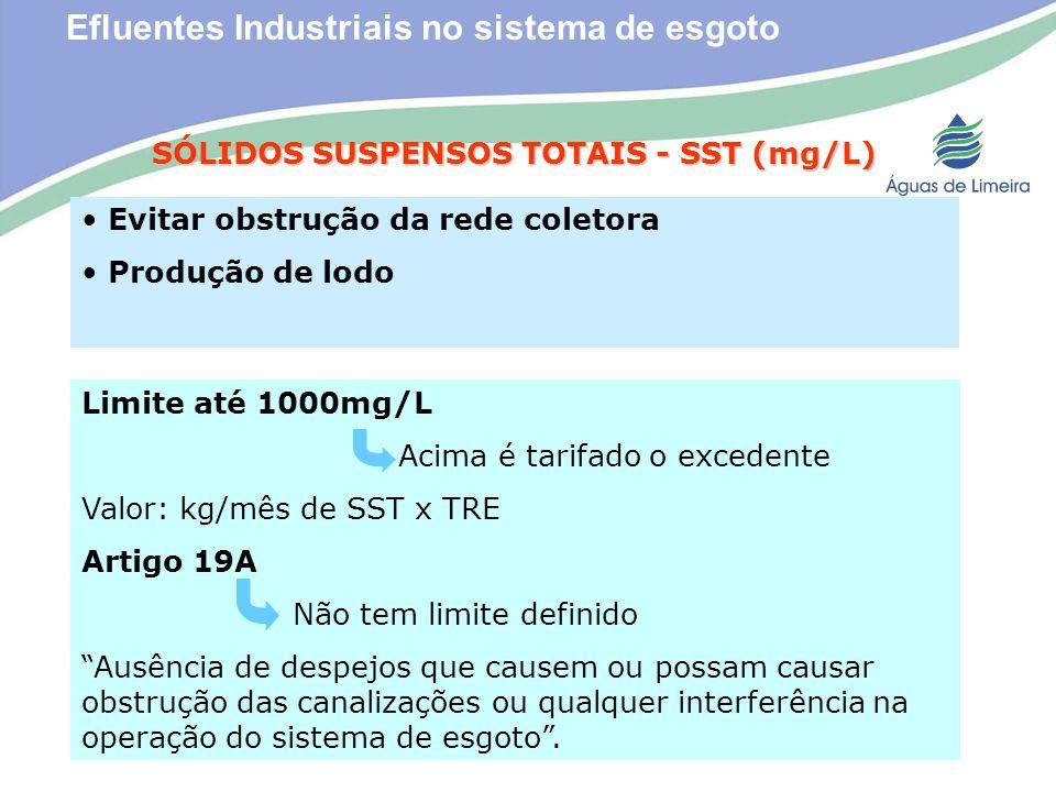 Efluentes Industriais no sistema de esgotoSÓLIDOS SUSPENSOS TOTAIS - SST (mg/L) Evitar obstrução da rede coletora Produção de lodo Limite até 1000mg/L