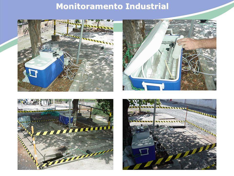 Monitoramento Industrial