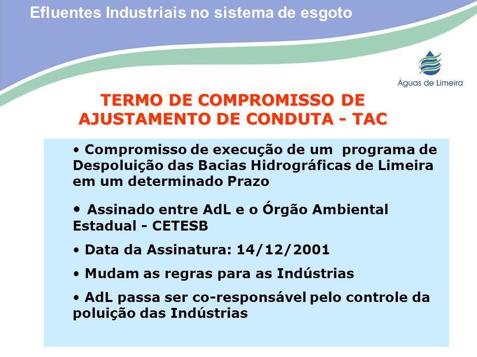 Efluentes Industriais no sistema de esgotoTERMO DE COMPROMISSO DE AJUSTAMENTO DE CONDUTA - TAC Compromisso de execução de um programa de Despoluição d