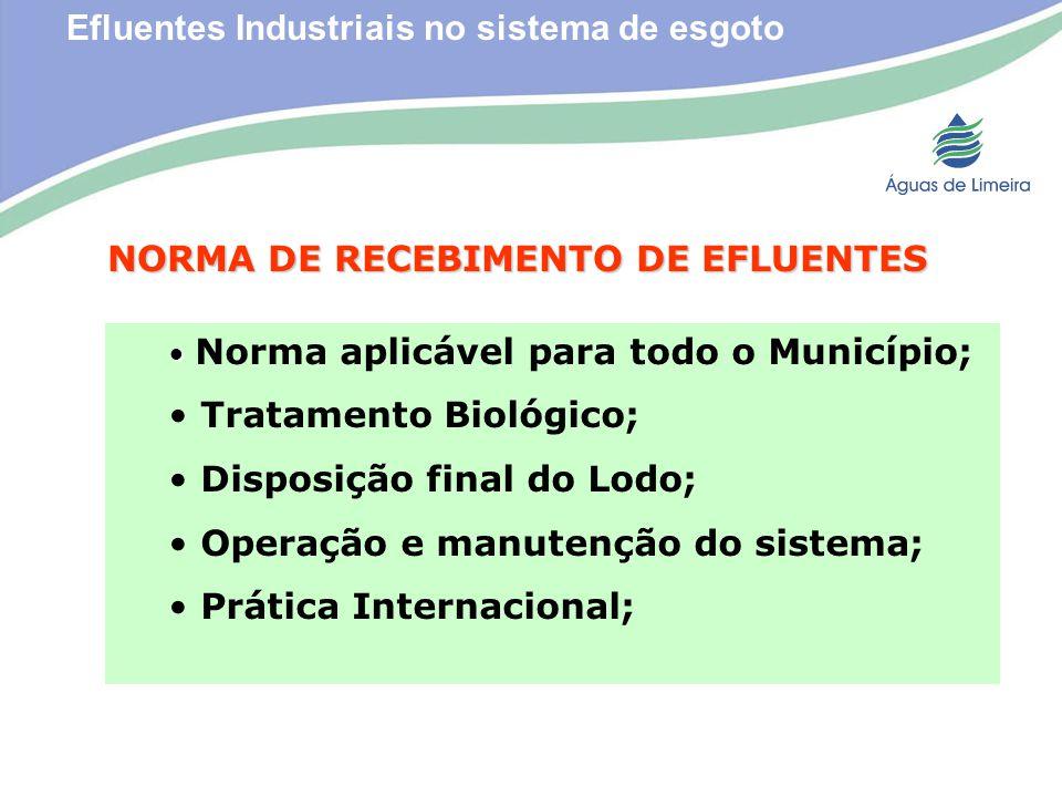 Efluentes Industriais no sistema de esgotoNORMA DE RECEBIMENTO DE EFLUENTES Norma aplicável para todo o Município; Tratamento Biológico; Disposição fi