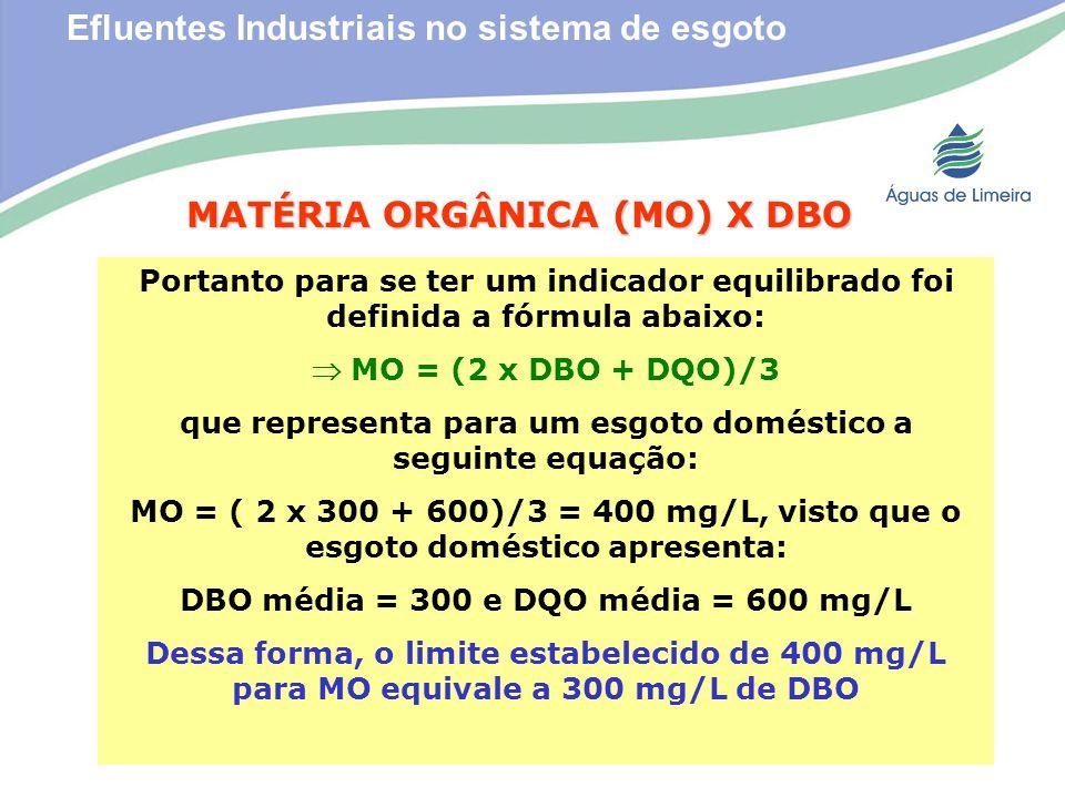 Efluentes Industriais no sistema de esgotoMATÉRIA ORGÂNICA (MO) X DBO Portanto para se ter um indicador equilibrado foi definida a fórmula abaixo: MO