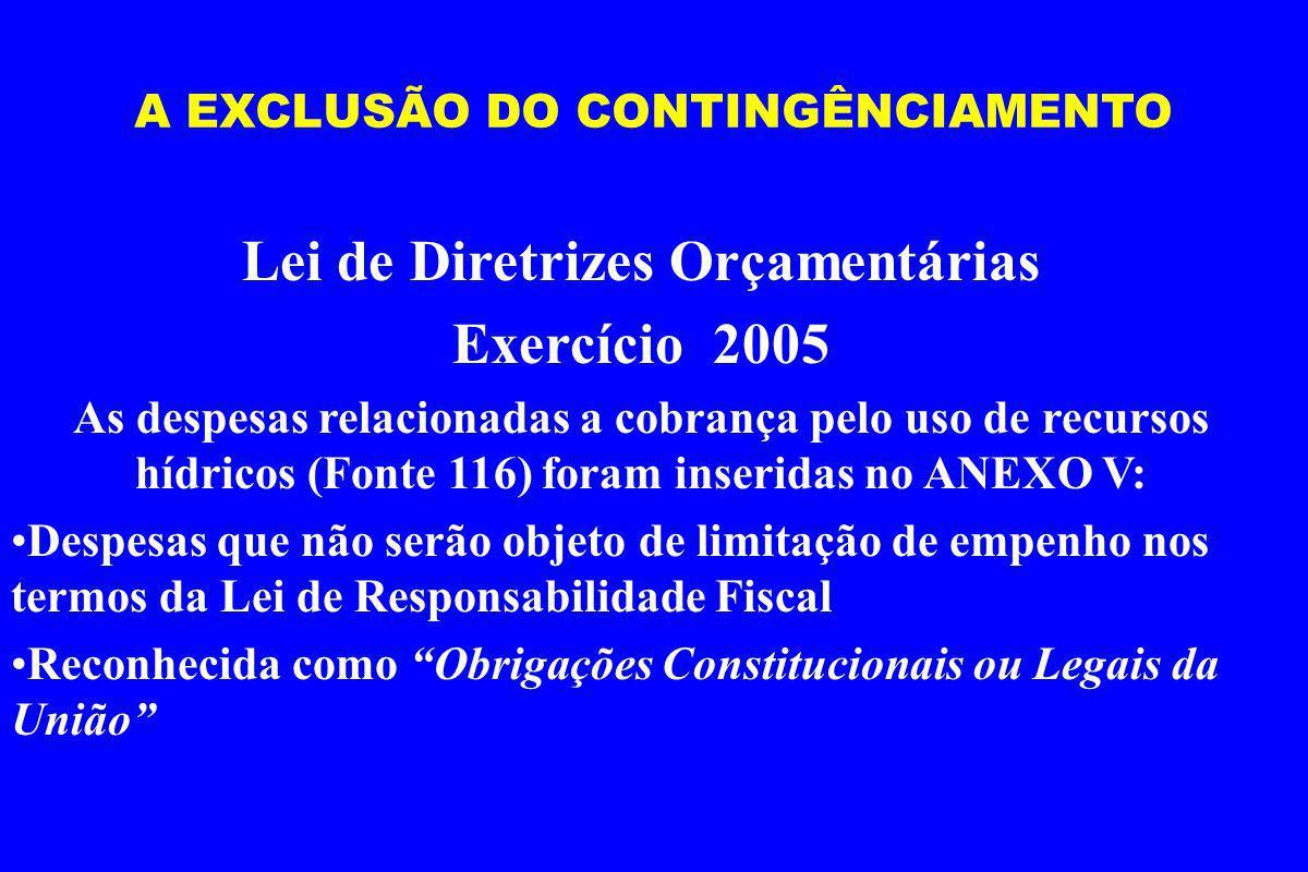 A EXCLUSÃO DO CONTINGÊNCIAMENTO Lei de Diretrizes Orçamentárias Exercício 2005 As despesas relacionadas a cobrança pelo uso de recursos hídricos (Fonte 116) foram inseridas no ANEXO V: Despesas que não serão objeto de limitação de empenho nos termos da Lei de Responsabilidade Fiscal Reconhecida como Obrigações Constitucionais ou Legais da União