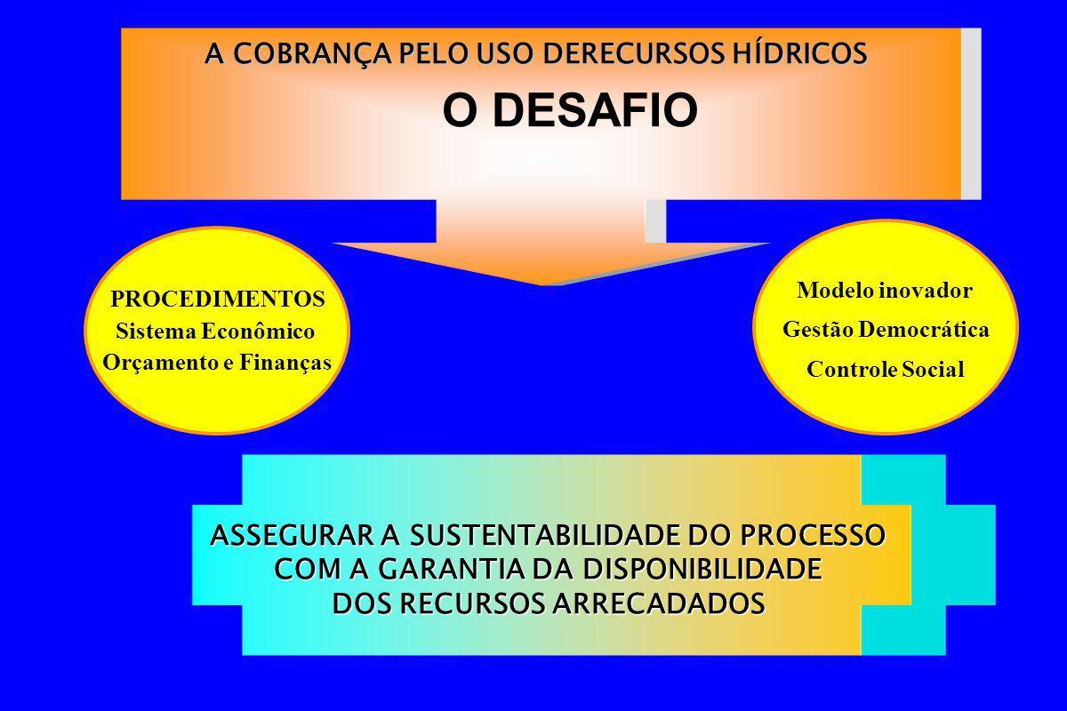 ASSEGURAR A SUSTENTABILIDADE DO PROCESSO COM A GARANTIA DA DISPONIBILIDADE DOS RECURSOS ARRECADADOS A COBRANÇA PELO USO DERECURSOS HÍDRICOS O DESAFIO PROCEDIMENTOS Sistema Econômico Orçamento e Finanças Modelo inovador Gestão Democrática Controle Social
