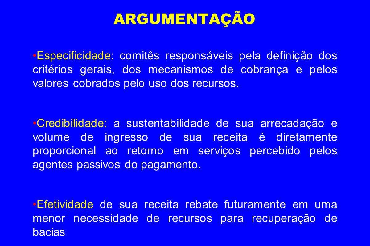 ARGUMENTAÇÃO Especificidade: comitês responsáveis pela definição dos critérios gerais, dos mecanismos de cobrança e pelos valores cobrados pelo uso dos recursos.