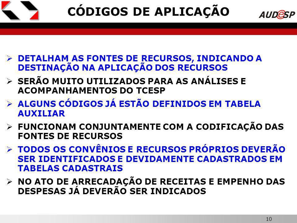 9 X FONTES DE RECURSOS UMA DAS INFORMAÇÕES MAIS IMPORTANTES A SEREM PRESTADAS, PRESENTE EM GRANDE PARTE DAS CONTAS- CORRENTES FAZEM PARTE DO ORÇAMENTO, RECEITAS E DESPESAS DEVEM ESTAR RELACIONADAS A UMA (OU MAIS) FONTES DE RECURSOS INTEGRAM A DOTAÇÃO ORÇAMENTÁRIA A ALTERAÇÃO DE FONTE DE RECURSOS DE DESPESAS DEVE SER FEITA POR MEIO DE CRÉDITOS ADICIONAIS ACOMPANHAM TODA A EXECUÇÃO ORÇAMENTÁRIA NO EMPENHO DE DESPESA A INDICAÇÃO DA FONTE DE RECURSOS DEVE COINCIDIR COM A FIXADA NA DOTAÇÃO ORÇAMENTÁRIA EVENTUALMENTE, NO MOMENTO DO PAGAMENTO DA DESPESA PODERÁ SER ALTERADA A FONTE DE RECURSOS INDICADA NO EMPENHO, RESPEITADAS AS VINCULAÇÕES LEGAIS
