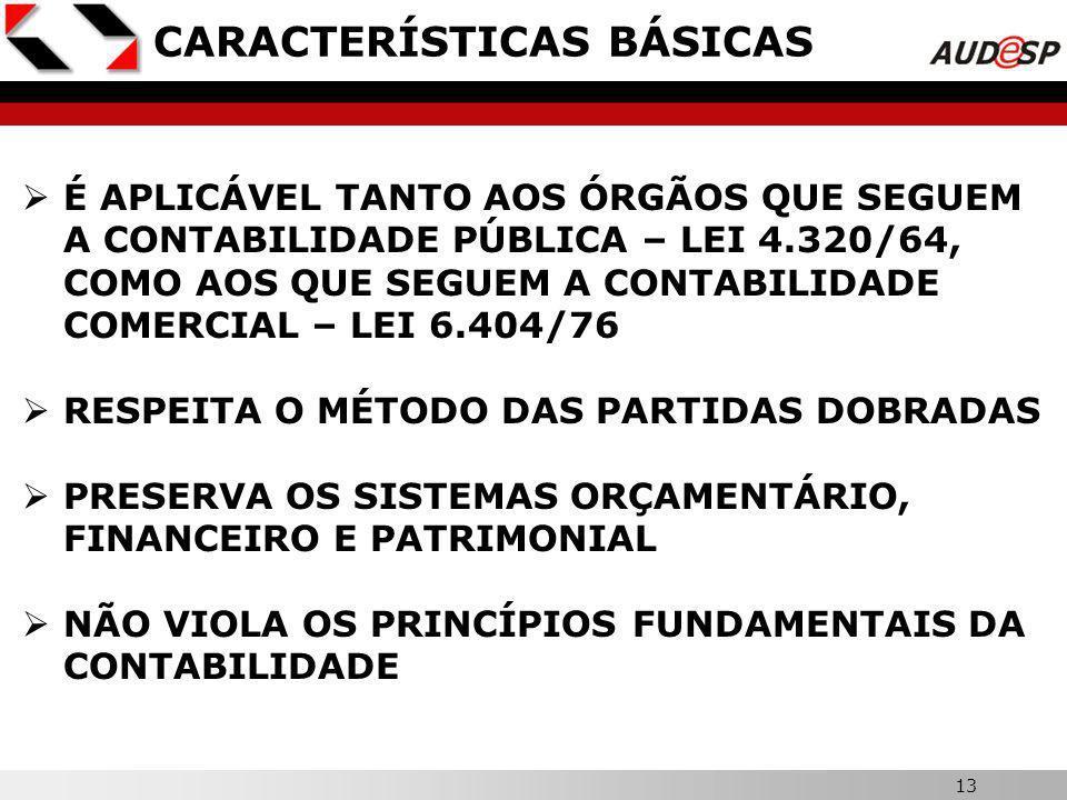 12 X CARACTERÍSTICAS BÁSICAS A ESTRUTURA DE CÓDIGOS AUDESP: ATENDE NECESSIDADES DE ESCRITURAÇÃO ANTERIORES E ATUAIS DECORRENTES DA LRF E DAS PORTARIAS DA S.T.N.